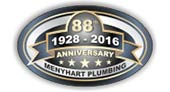 Menyhart Plumbing & Heating Supply logo